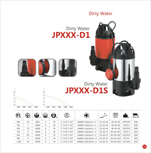 Dirty Water JPXXX-D1S