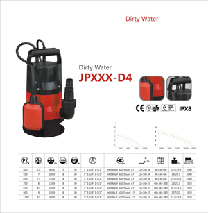 Dirty Water JPXXX-D4